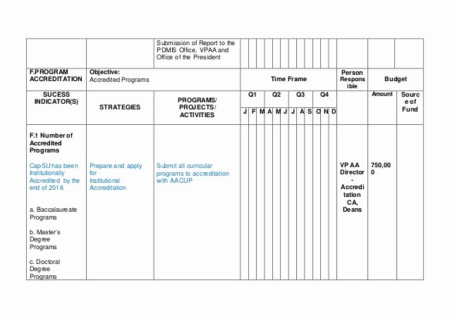 Annual Operating Plan Template Luxury Annual Operational Plan Template