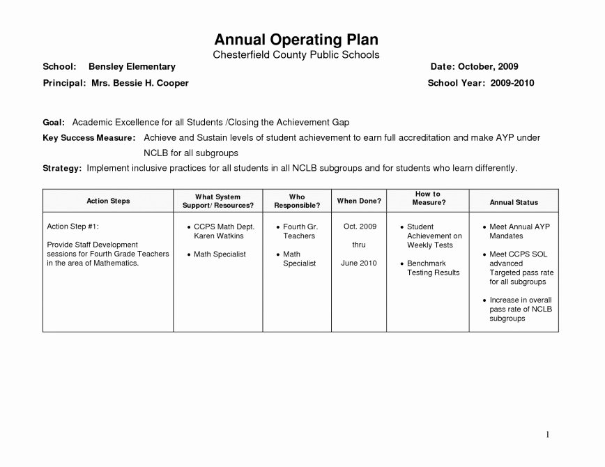 Annual Operating Plan Template New 012 It Operations Plan Template Annual Operating