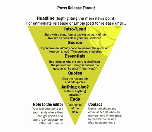 Ap Style Press Release Template Elegant the 12 Ironclad Rules for issuing Press Releases