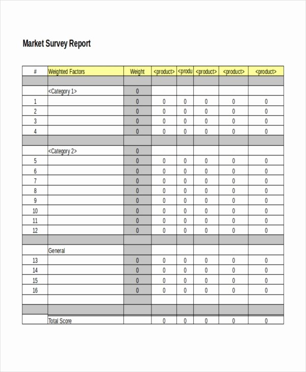 Apartment Market Survey Template New 32 Survey Template Free Sample Example format