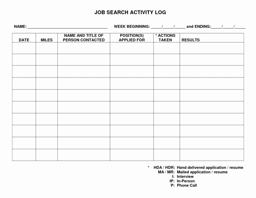 Applicant Tracking Spreadsheet Template Beautiful Applicant Tracking Spreadsheet