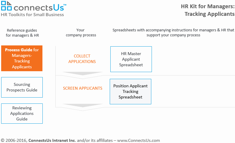 Applicant Tracking Spreadsheet Template Best Of Applicant Tracking Excel Spreadsheet Template