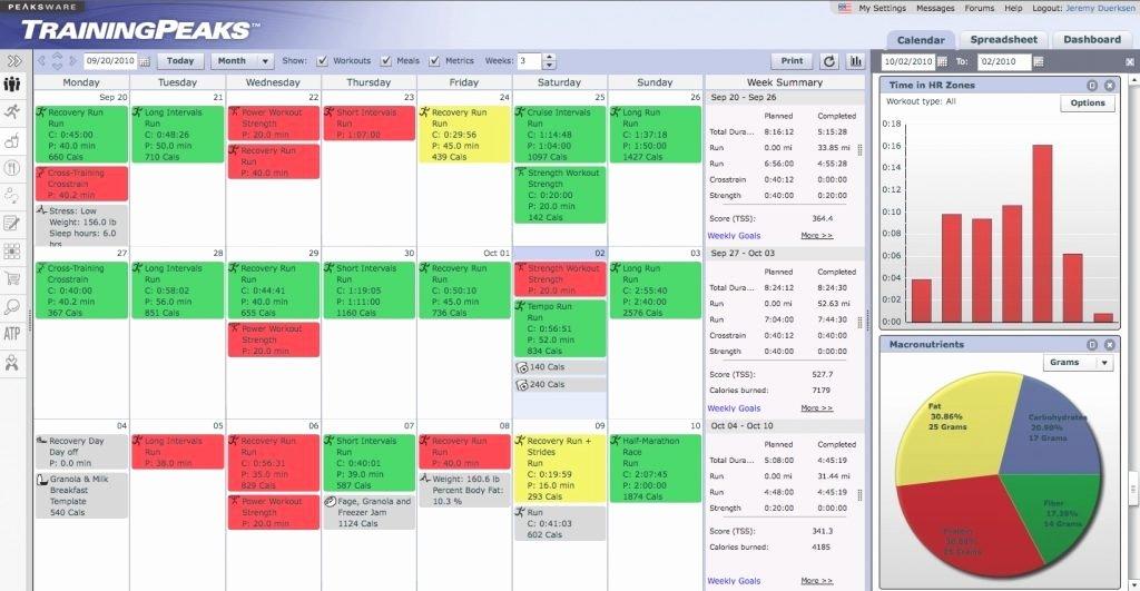 Army Training Calendar Template Beautiful Triathlon Training Calendar Template