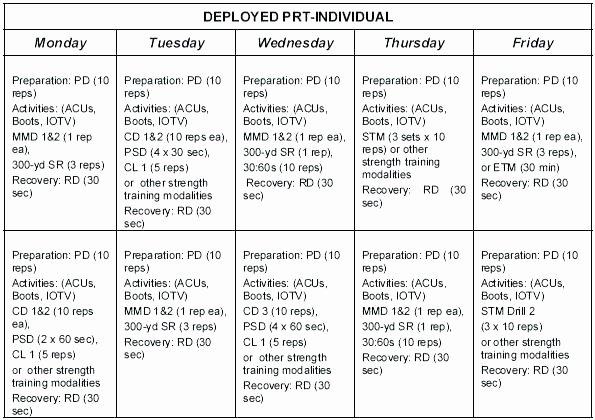 Army Training Calendar Template Elegant Fitness Plan Army Training Schedule Template Pt Calendar