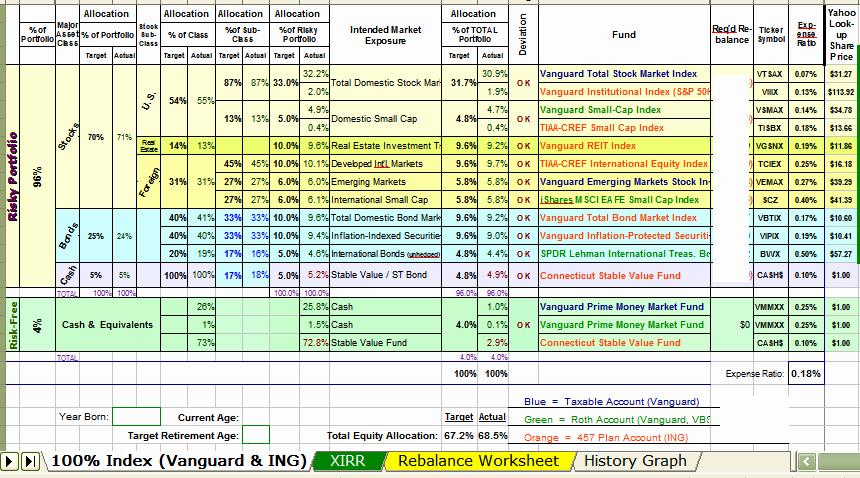 Asset Management Template Excel Best Of Portfolio Rebalancing Spreadsheet asset Allocation