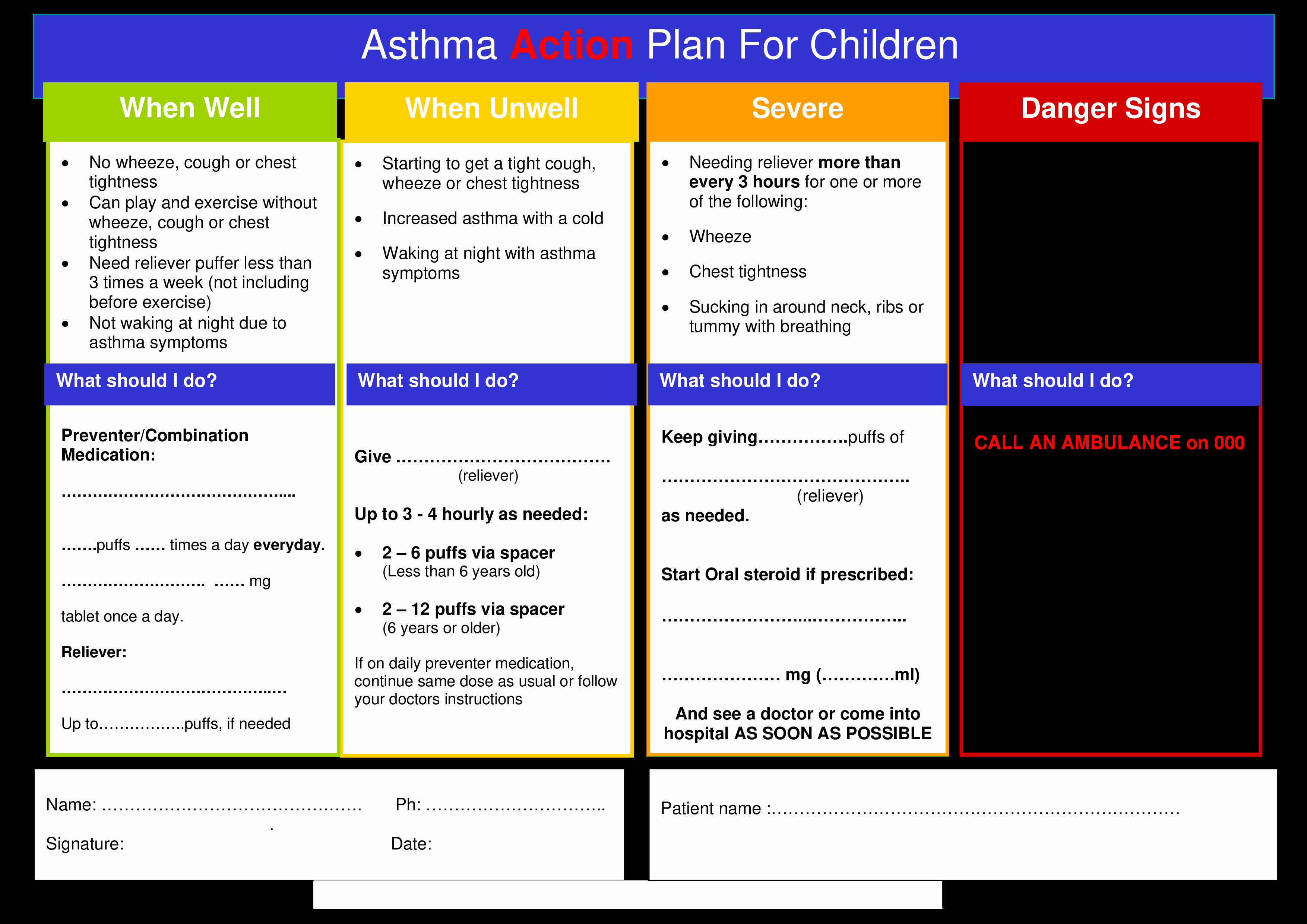 Asthma Action Plan Template Inspirational Free Child asthma Action Plan