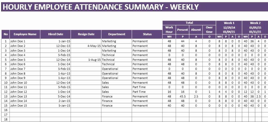Attendance Sheet Template Excel Elegant 36 General attendance Sheet Templates In Excel Thogati