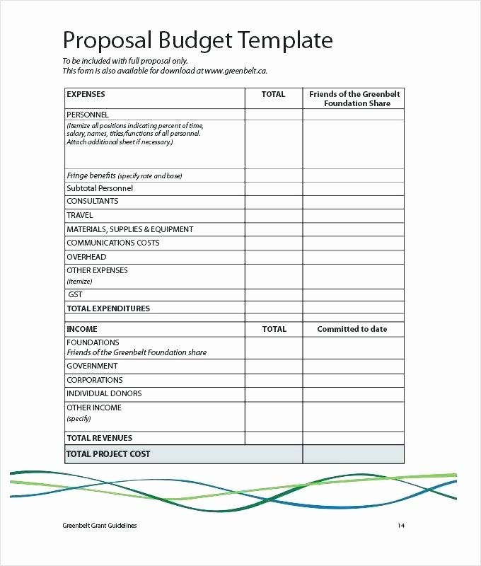 Authorization for Expenditure Template Awesome Template Sales Analysis Free Sample Example format