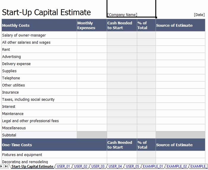Authorization for Expenditure Template Fresh Production Plan format In Excel Template – Template124