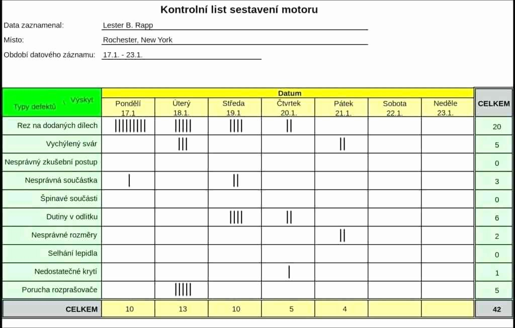 Automotive Work orders Template New Auto Repair order Template Excel – Whatafanub