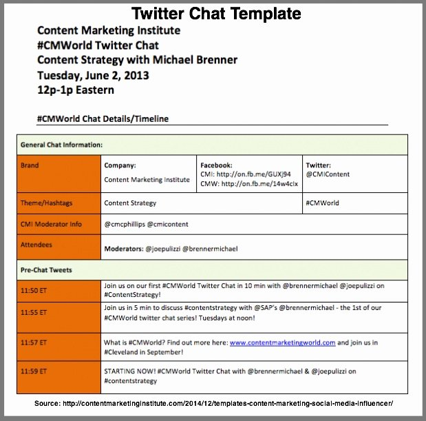 B2b Marketing Plan Template Best Of social Media for B2b Content Marketing Distribution
