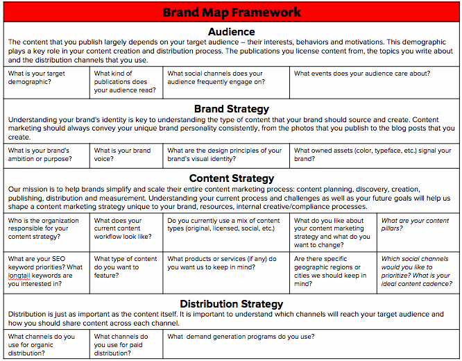 B2b Marketing Plan Template Inspirational What are 21 Content Marketing Strategy Questions to ask
