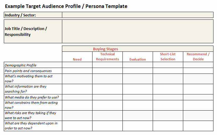 B2b Marketing Plan Template Luxury B2b Marketing