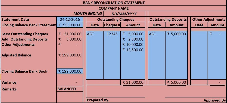 Bank Reconciliation Excel Template Awesome Download Bank Reconciliation Statement Excel Template