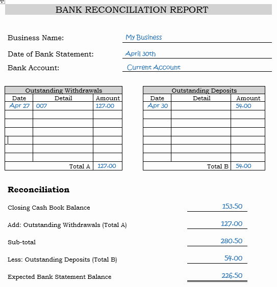 Bank Reconciliation Excel Template Beautiful Bank Reconciliation Statements