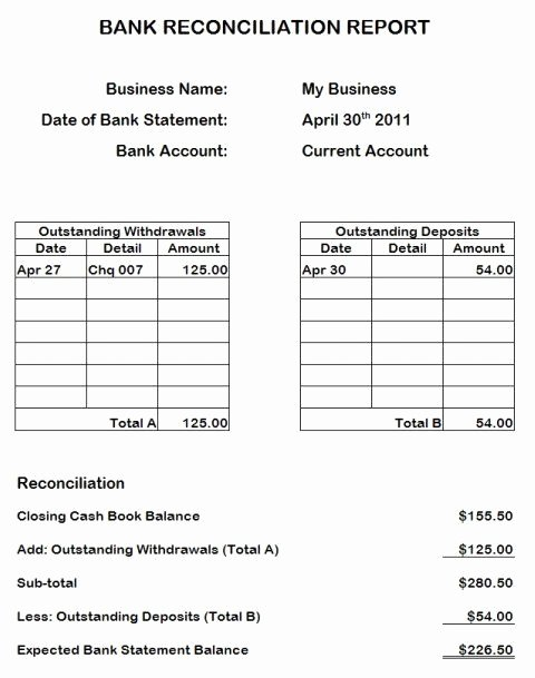 Bank Reconciliation Template Excel Inspirational 21 Best Bank Reconciliation Statement Template Excel