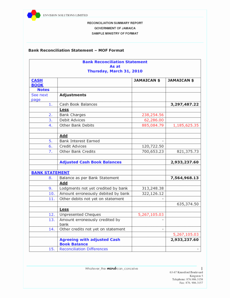 Bank Reconciliation Template Excel Unique Reconciliation Worksheet Excel Account Template E with
