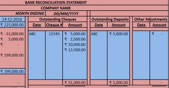Bank Statement Reconciliation Template Beautiful Download Bank Reconciliation Statement Excel Template
