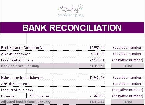 Bank Statement Reconciliation Template Best Of 20 Best Images About Bank Reconciliation Statement