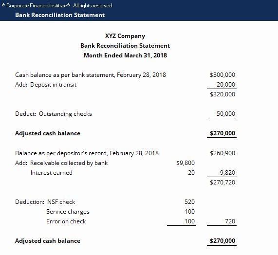Bank Statement Reconciliation Template Elegant Bank Reconciliation Statement Template Download Free