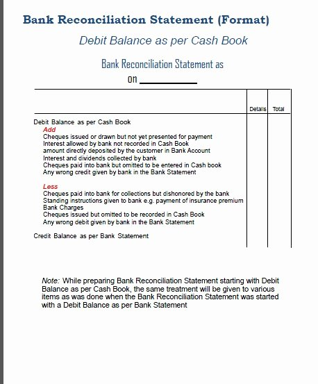 Bank Statement Reconciliation Template Inspirational Bank Reconciliation Statement format