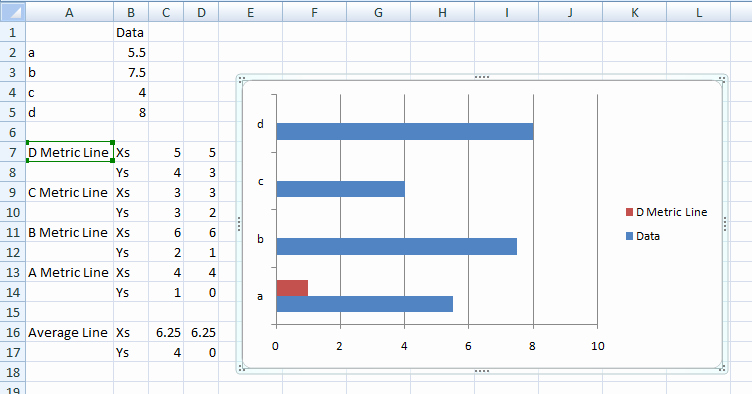 how to create horizontal bar chart in excel 2010