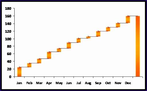 Bar Graph Template Excel Beautiful 6 Excel Bar Chart Templates Exceltemplates Exceltemplates