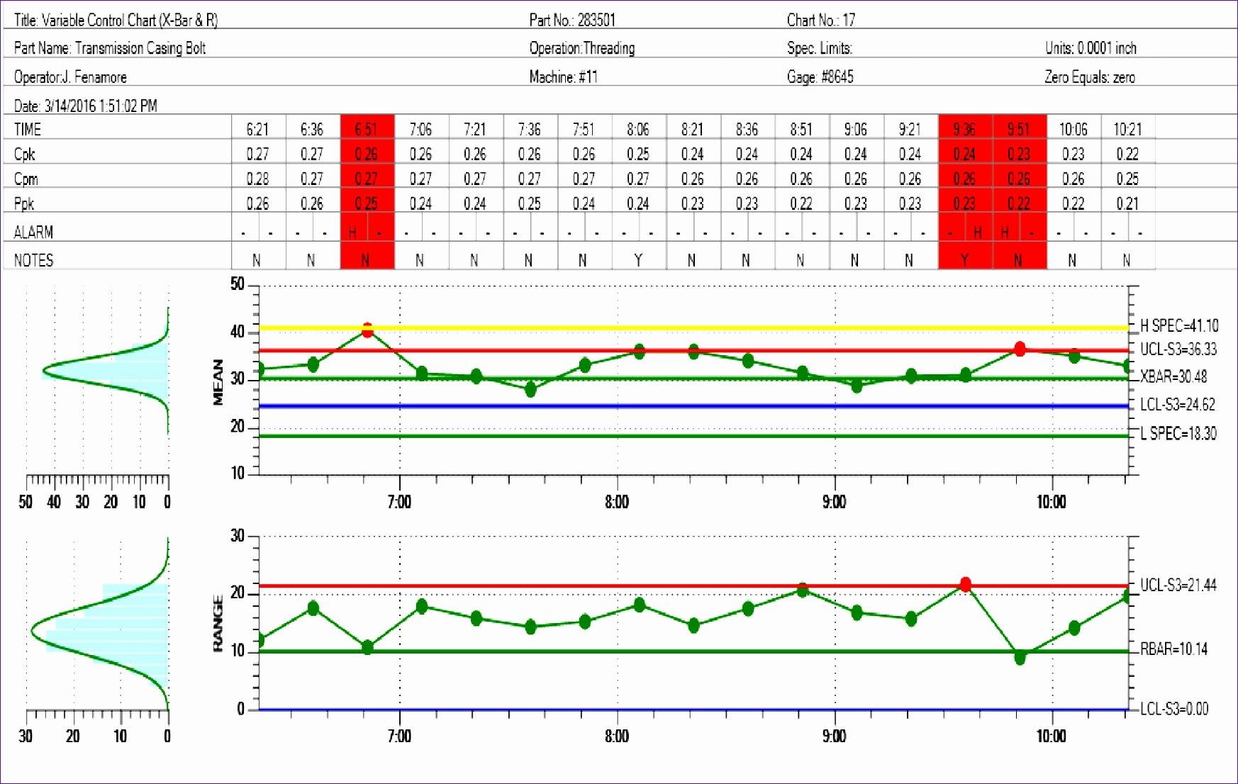 Bar Graph Template Excel Elegant 12 Bar Chart Template Excel Exceltemplates Exceltemplates