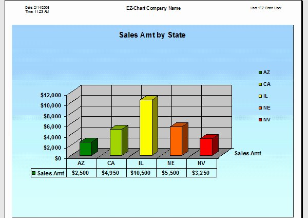 Bar Graph Template Excel Elegant Excel Chart Templates
