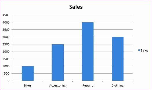 Bar Graph Template Excel Inspirational 6 Excel Bar Chart Templates Exceltemplates Exceltemplates