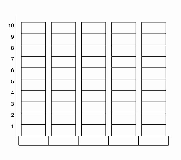 Bar Graph Template Excel Unique Free Blank Bar Graph Template