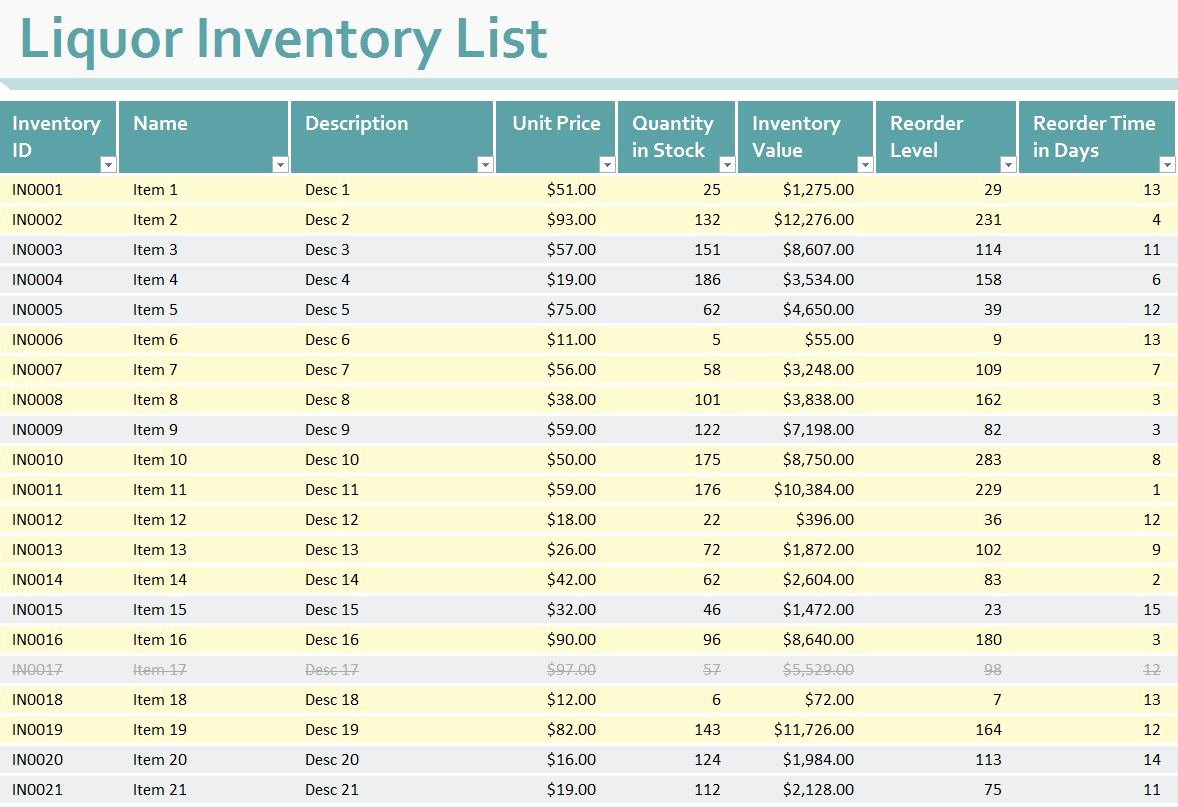 Bar Inventory Spreadsheet Template Best Of Liquor Inventory Sheet
