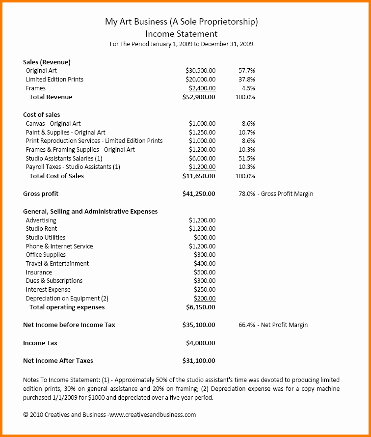 Basic Income Statement Template Awesome 9 Basic Financial Statements