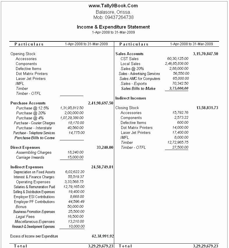 Basic Income Statement Template Inspirational Basic In E Statement Template – Jmjrlawoffice
