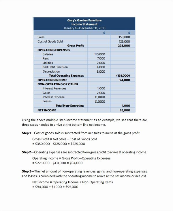 Basic Income Statement Template New 21 Sample In E Statements