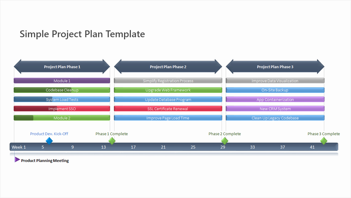 Basic Project Plan Template Beautiful Product Planning