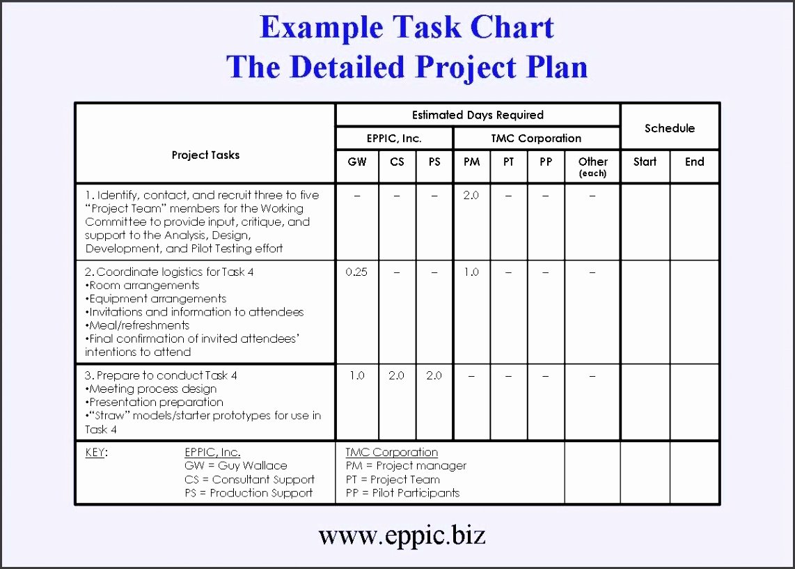 Basic Project Plan Template Best Of 7 Simple Project Planning Template Sampletemplatess