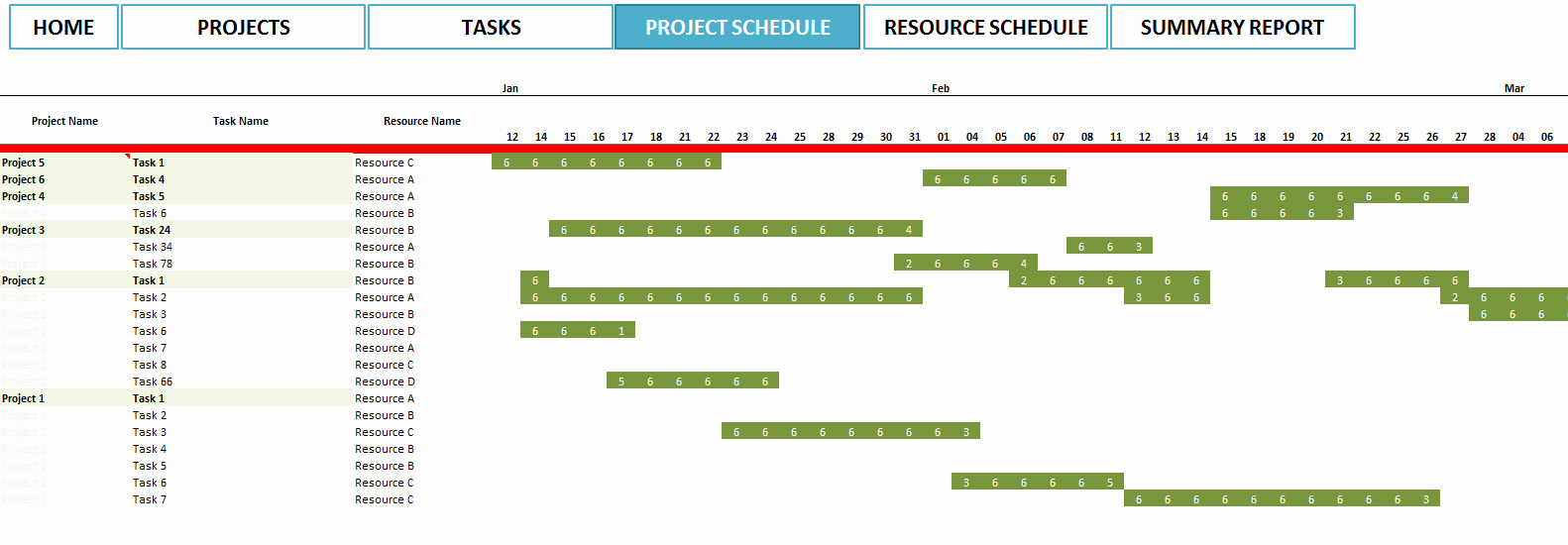 Basic Project Plan Template New Simple and Simple Project Schedule Planner Basic Excel