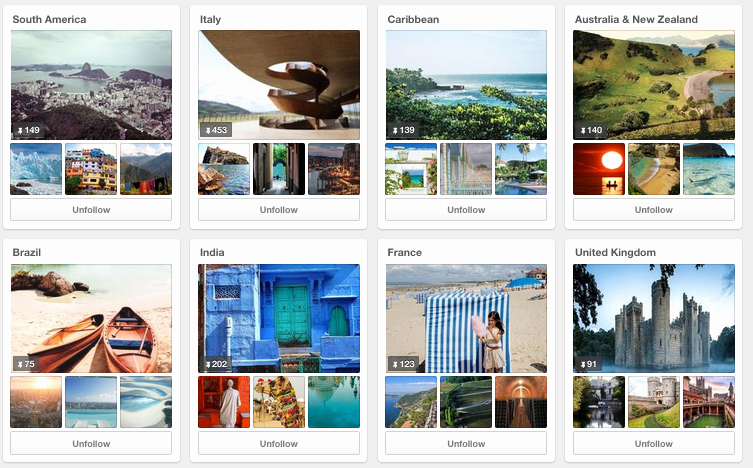 Best Travel Itinerary Template Unique 4 Steps for Creating the Perfect Travel Itinerary Template