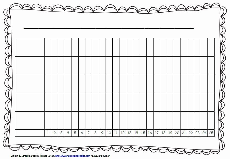 Blank Bar Graph Template Best Of Math Coach S Corner