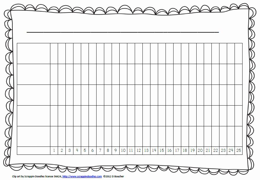 Blank Bar Graph Template Best Of Math Coach S Corner