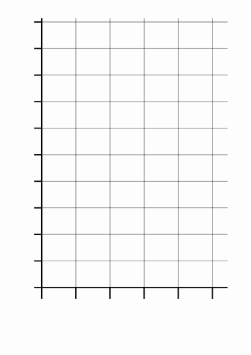 Blank Bar Graph Template Elegant Blank Bar Charts by Rachyben Teaching Resources Tes