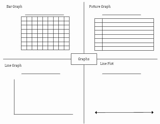 Blank Bar Graph Template Elegant Printable Bar Graph Worksheets Blank – Cycconteudo