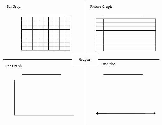 Blank Bar Graph Template Elegant Printable Bar Graph Worksheets Blank – Cycconteudo
