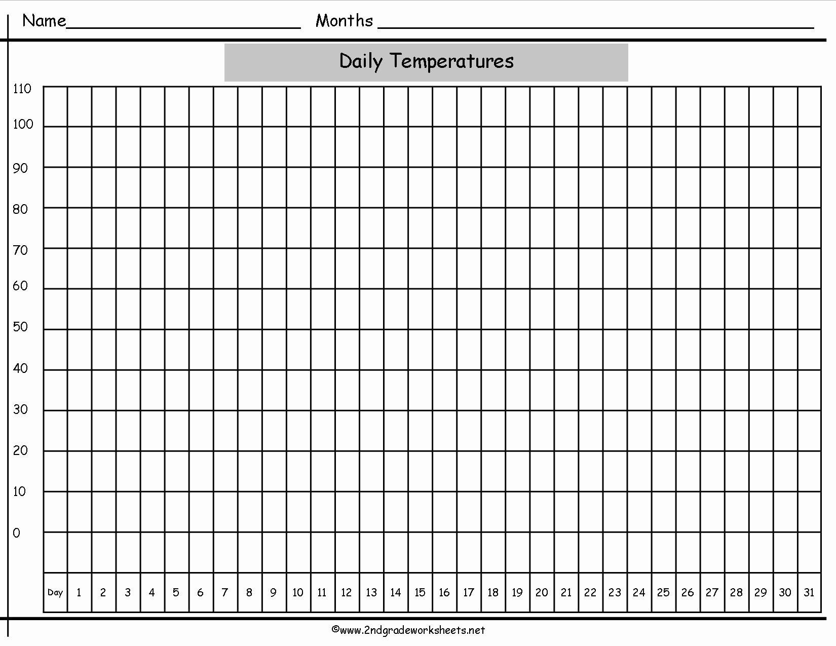 Blank Line Graph Template Inspirational Bar Graph Template to 100