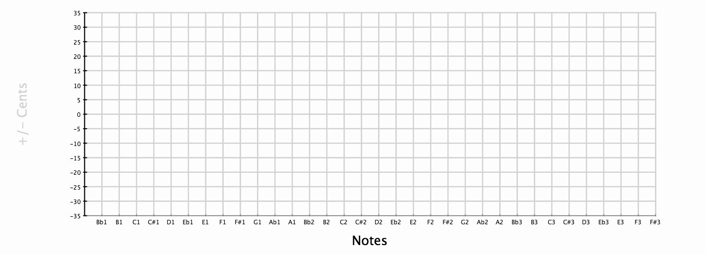Blank Line Graph Template Lovely Blank Line Chart