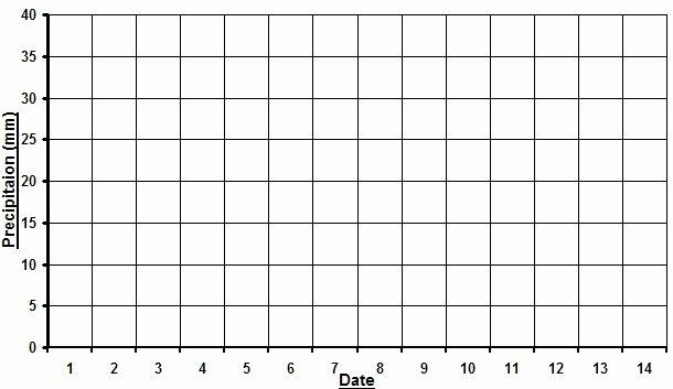 Blank Line Graph Template Luxury Blank Line Chart