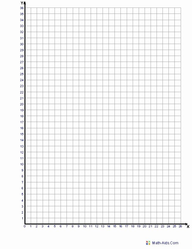 Blank Line Graph Template Unique Line Graph Template Printable