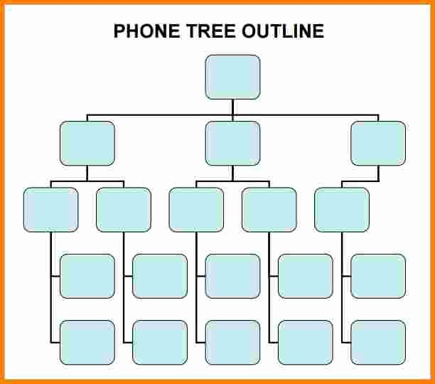 Blank Phone Tree Template Lovely Editable Phone Tree Template Emergency Phone Tree Template