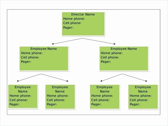 Blank Phone Tree Template Lovely Telephone Tree Template Emergency Calling – Royaleducation